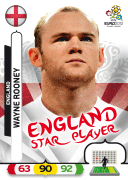 Adrenalyn XL Euro 2012 England Cards