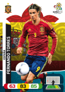 Adrenalyn XL Euro 2012 Spain Cards