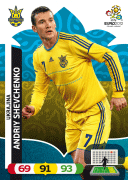 Adrenalyn XL Euro 2012 Ukraine Cards