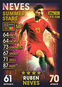 Match Attax 101 2019 Summer Stars Cards