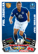 Match Attax 2012 Everton Cards