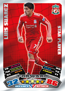 Match Attax 2012 Star Players Cards