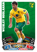 Match Attax 2012 Norwich City Cards
