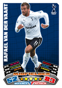 Match Attax 2012 Tottenham Hotspur Cards