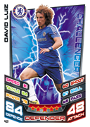 Match Attax 2013 Chelsea Cards