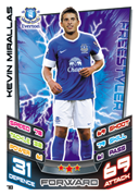 Match Attax 2013 Everton Cards