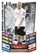 Match Attax 2013 Fulham Cards