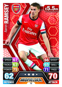 Match Attax 2014 Arsenal Cards