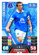 Match Attax 2014 Everton Cards