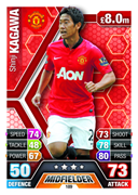 Match Attax 2014 Manchester United Cards