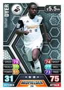 Match Attax 2014 Swansea City Cards
