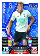 Match Attax 2014 Tottenham Hotspur Cards
