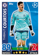 Champions League Match Attax 2016 Chelsea Cards