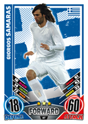 Match Attax England 2012 Greece Cards