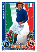 Match Attax England 2012 Italy Cards