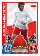 Match Attax England 2012 Poland Cards