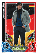 Match Attax England 2012 Managers Cards