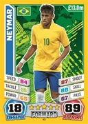 Match Attax England 2014 Brazil Cards