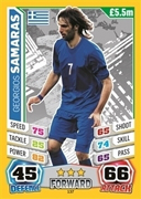 Match Attax England 2014 Greece Cards