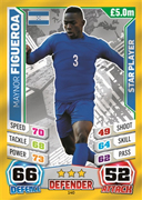 Match Attax England 2014 Honduras Cards