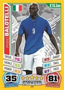 Match Attax England 2014 Italy Cards