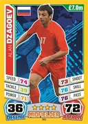 Match Attax England 2014 Russia Cards