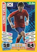 Match Attax England 2014 South Korea Cards