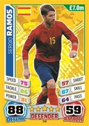 Match Attax England 2014 Spain Cards