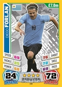 Match Attax England 2014 Uruguay Cards