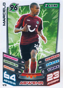 Germany Match Attax Extra 2014 Hannover