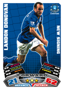 Match Attax Extra 2012 Everton Cards