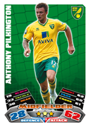 Match Attax Extra 2012 Norwich City Cards