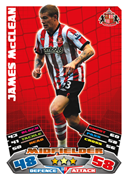 Match Attax Extra 2012 Sunderland Cards