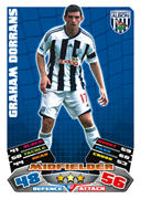 Match Attax Extra 2012 West Brom Cards