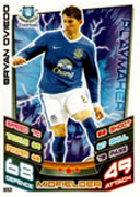 Match Attax Extra 2013 Everton Cards