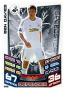 Match Attax Extra 2013 Swansea City Cards