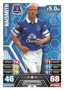 Match Attax Extra 2014 Everton Cards