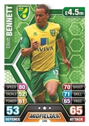Match Attax Extra 2014 Norwich City Cards