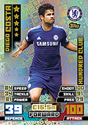 Match Attax Extra 2015 100 Club Cards