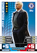 Match Attax Extra 2015 Managers Cards