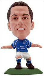 David Weir   Everton Home