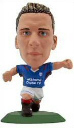 Peter Lovenkrands   Rangers Home