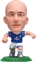 Thomas Gravesen   Everton Home