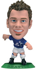 James Beattie   Everton Home