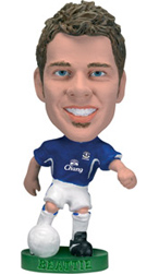 James Beattie   Everton Home (2005/06)