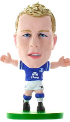 Steven Naismith Everton Home (2013/14) Soccerstarz